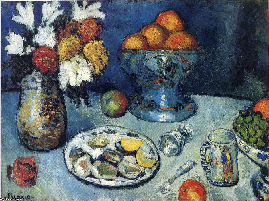 Nature morte ( Le dessert ) de Pablo Picasso